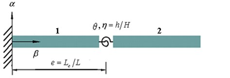 A two-segment beam model with a massless rotational spring