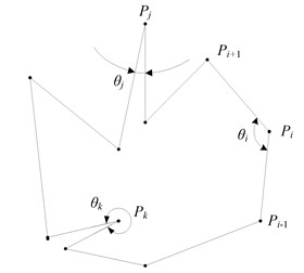 Internal angles of the polygon