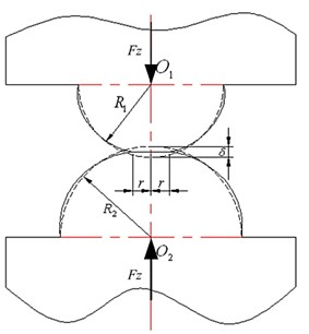 The contact of two hemispheres with different radius in normal direction:  a) Before deformation; b) After deformation