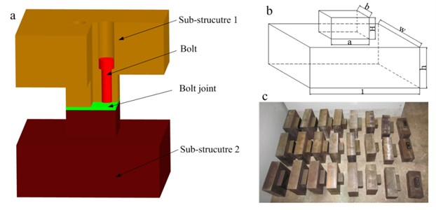 a) Structure of the specimen; b) a sub-structure of the specimen; c) some prepared sub-structures
