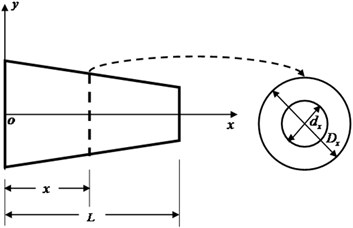 The sketch of variable diameter pipe