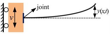 Dynamic model of a flexible manipulator