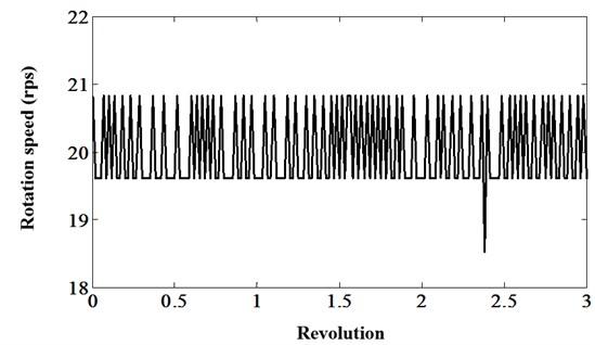 The rotation speed variation in three revolutions