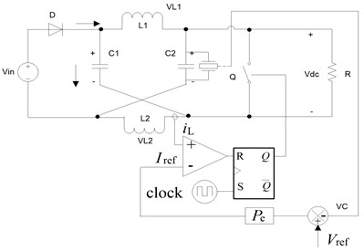 Schematic of the Z-source DC/DC converter based on current-mode dual-loop control