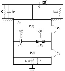 Lumped parameter model of a  floating-decoupler type hydraulic mount