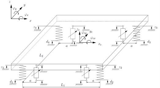 Coordinate system [3]