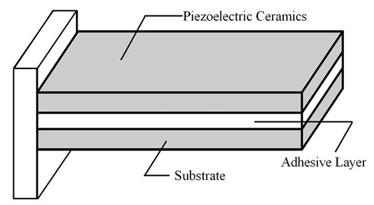 The structure of cantilevered piezoelectric energy harvester