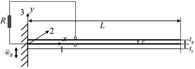 The mechanical model of cantilevered piezoelectric energy harvester