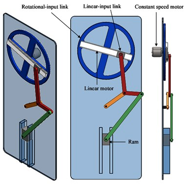 The new mechanical presses with a variable length of the input link