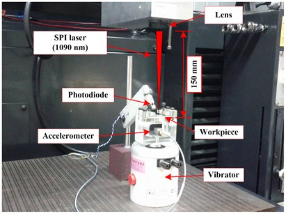 Schematic of phase-controlled vibrational laser percussion drilling setup