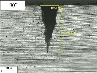 Results of laser-drilled holes with and without vibration of 40W laser:  a) +90° phase lead vibration; b) +60° phase lead vibration; c) +30° phase lead vibration;  d) 0° phase vibration; e) –60° phase lag vibration; f) –90° phase lag vibration