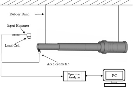 Schematic of the experiment apparatus