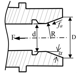 Schematic of the shaft-taper hole