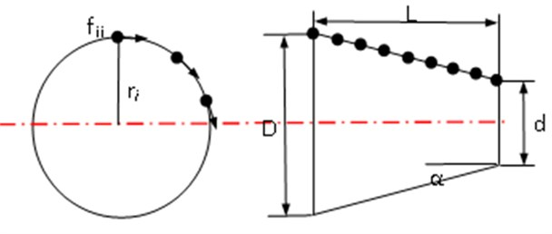 Schematic of the calculation of friction torque