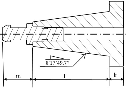 The design chart of toolholder