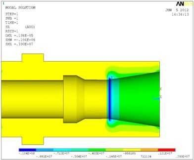 The stress distribution of shaft-taper hole