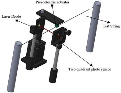 Measurement system arrangement and experimental devices