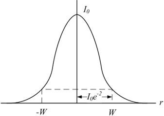 Gaussian light intensity distribution and beam cross-section radius