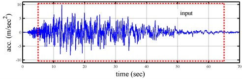 Time histories of base excitation and simulated displacement response