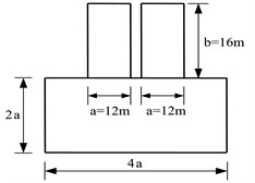 The different foundation arrangements