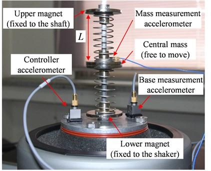 Experimental model of the magnet-spring vibration isolator