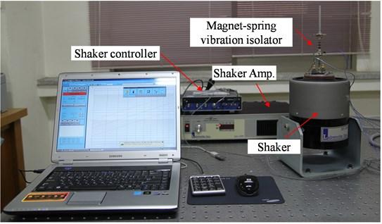 Experimental set-up for the vibration transmissibility measurement