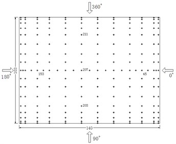 Wind direction and pressure tap arrangement
