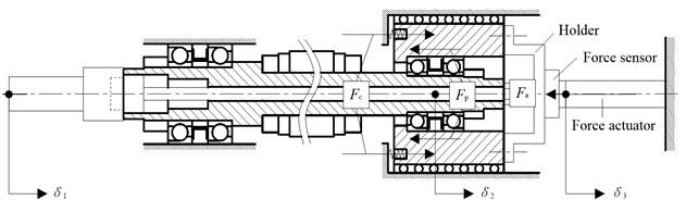 Adjustable preload mechanism of system