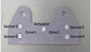a) Geometrical dimension of the lug joint sample in millimeters b) PZT sensor configuration on the lug joint sample