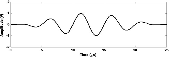 One of the excitation signals of 5 cycles and of 200kHz central frequency