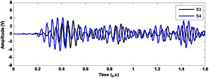 The equivalent signals of sensor 3 and sensor 4 after PCA committed  of central frequency 200kHz