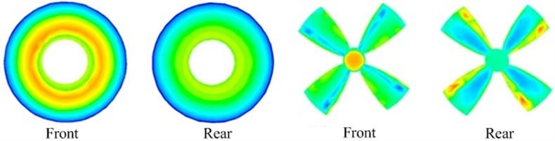 Coupling hydrodynamic simulation
