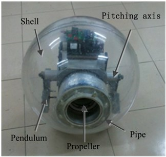 Physical prototype of the robot