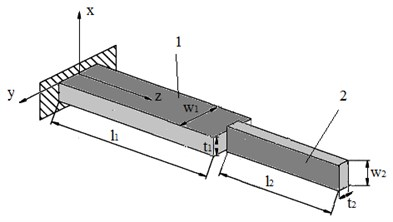 Piezoelectric robot: a) scheme of the robot; b) piezoelectric cylinder electrodes configuration, here:  1 – piezoelectric cylinder, 2 – permanent magnet, 3 – friction contact elements,  4 – ferromagnetic sphere-rotor, 5 – first piezoelectric bimorph, 6 – second piezoelectric bimorph,  7 – manipulated object, 8 – configuration of the piezoelectric cylinder electrodes;  c) geometrical parameters of 2D actuator, here: 1 – first piezoelectric bimorph,  2 – second piezoelectric bimorph, l1 – length of first bimorph, l2 – length of second bimorph,  w1 – width of first bimorph, w2 – width of second bimorph, t1 – thickness of first bimorph,  t2 – thickness of second bimorph
