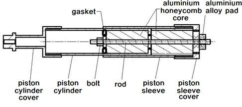 Secondary pillar structure diagram