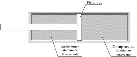 Piston rod style for secondary pillar structure diagram