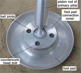 Foot pad diagram