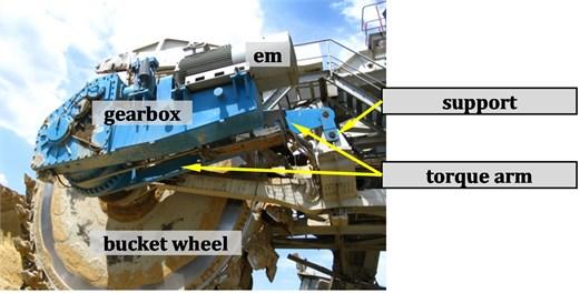 Bucket wheel drive of excavator SRs1300