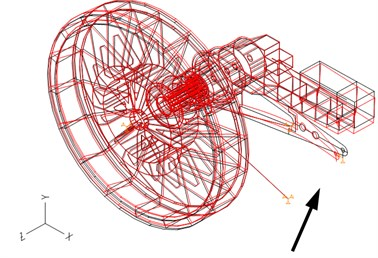 Characteristic frequency f11=17.21Hz=1032.6min-1 – transverse bending of the torque arm