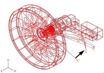 Characteristic frequency f12=17.22Hz=1033.2min-1 – transverse bending of the torque arm