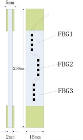 The crack monitoring test of CFRP: a) The form of the test piece, b) The crack monitoring site map