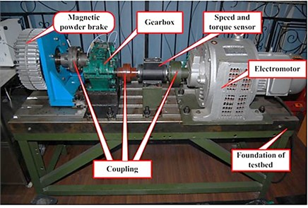 a) Test-rig of gearbox, b) Gearbox structure and sensor location