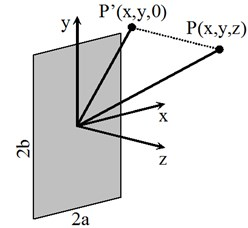 Geometry and coordinate system for calculation of the impulse response of a rectangular transducer