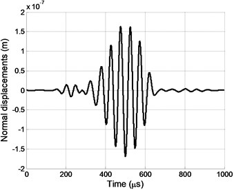 Impulse of normal displacements at the  point P0; delays between array A elements were used