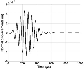 Impulse of normal displacements at the  point P1; no delays for array A elements