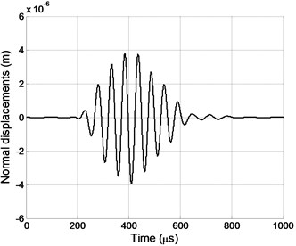Impulse of normal displacements at the  point P2; no delays for array A elements