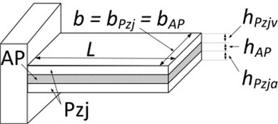 Structure of the piezoelectric cantilever