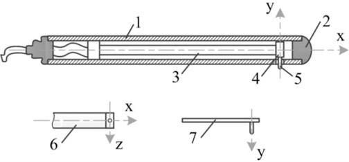 Piezoelectric probe : 1 – body, 2 – touch screen sensitive tip,  3 – piezoelectric bimorph cantilever, 4 – cantilever tip, 5 – Braille pin,  6 – bimorph cantilever view from top, 7 – bimorph cantilever view from side