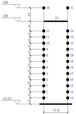 Simplified lumped mass model of the ship lift structure
