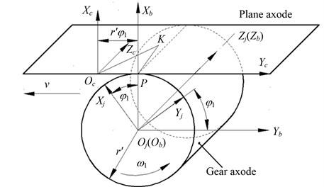 Coordinate relationship between rack cutter and involute beveloid gear